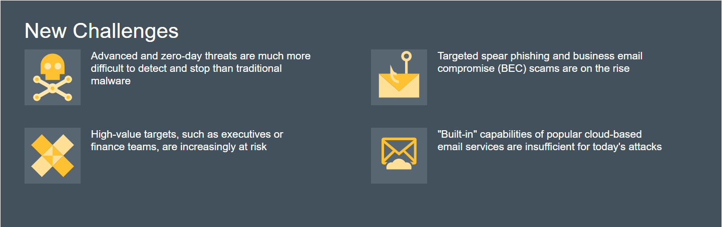 Symantec Email Security | Sertalink